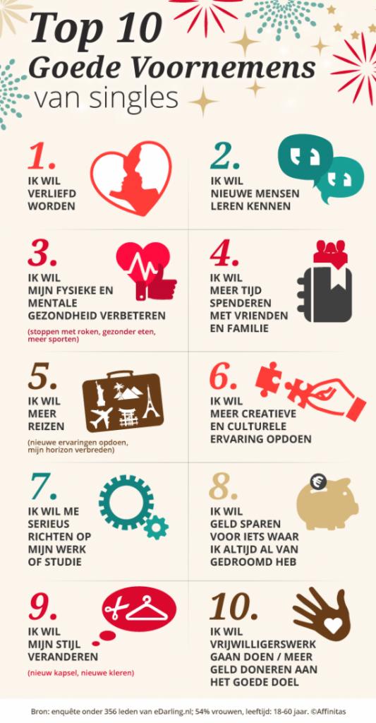 infographic nieuwjaar