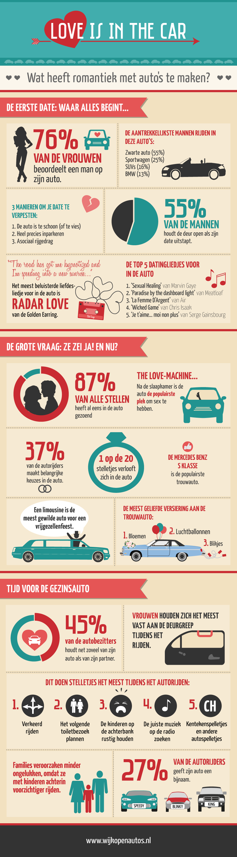 infographic_valentinesday_nl
