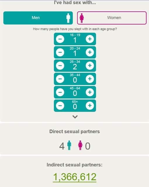 seksuele aanrakingen calculator