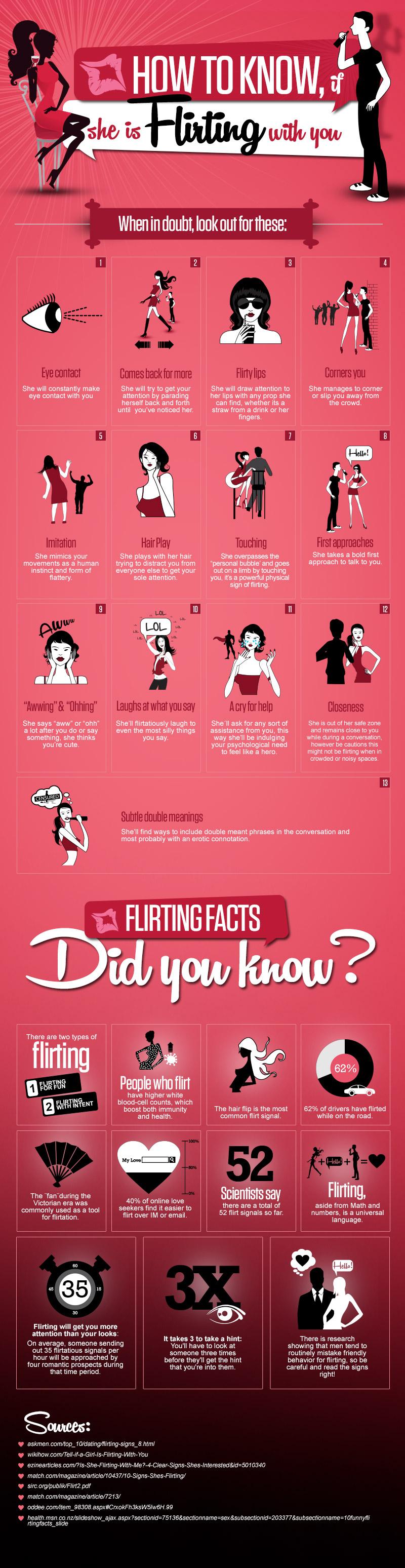 Flirten signalen vrouwen